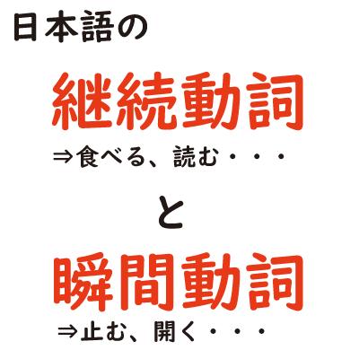 日本語の継続動詞と瞬間動詞の違いと特徴