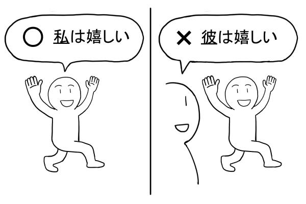 日本語の感情形容詞
